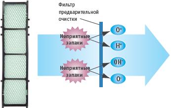 antibakt.png